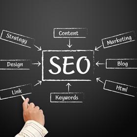 SEO.<span>Продвижение сайтов в Google и Yandex. Анализ и коррекция семантического ядра. Статейный маркетинг.</span>